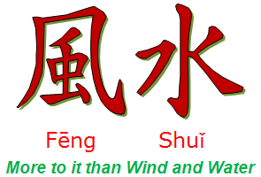 Chinese feng shui what 39 s external and what internal - Feng shui chinese symbols ...
