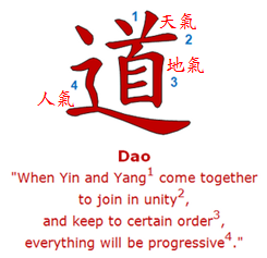 Heluo Hill on San Cai 三才 - Chinese character Dao and Yin Yang