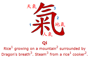 Heluo Hill on San Cai 三才 - Chinese character Qi and Solfeggio frequencies