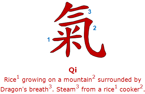Heluo-on-Chinese-character-Qi-and-Solfeg