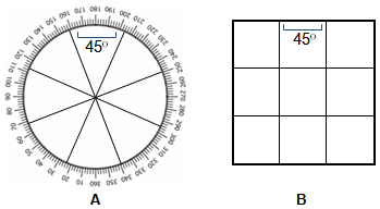 Compass 45 degrees Luoshu magic square