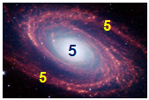 Heluo on Star 5 Earth in 9 Star Ki and Feng Shui