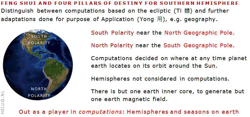 Feng Shui and Four Pillars of Destiny Southern Hemisphere - Heluo Hill