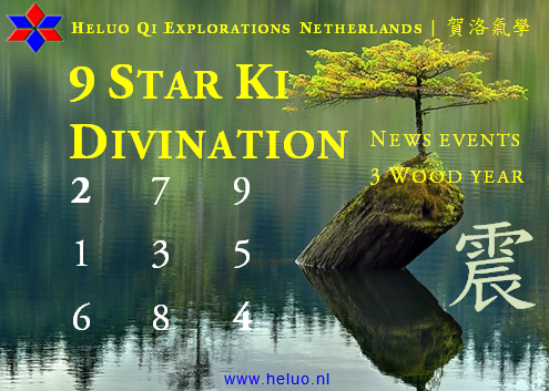 Heluo Hill 9 Star Ki Divination - Annual Stars and Luoshu Zhen Thunder Trigram 3 Wood year