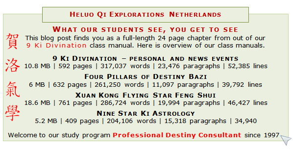 Heluo Hill Study Program Professional Feng Shui Consultant - Master Classes and Workbooks