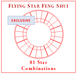 Heluo Hill Flying Star Feng Shui - 81 Star Combinations