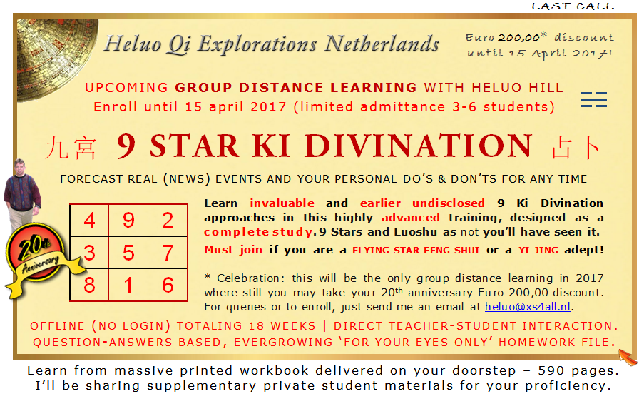 9 Stars and Luoshu - Flying Star Feng Shui - Four Pillars of Destiny study Heluo Hill
