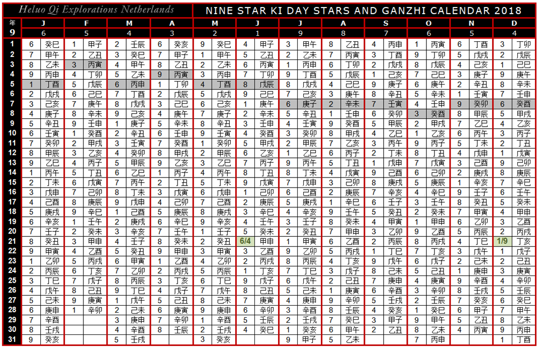 your qi diary day calendar 9 stars and ganzhi for 9 star ki and bazi